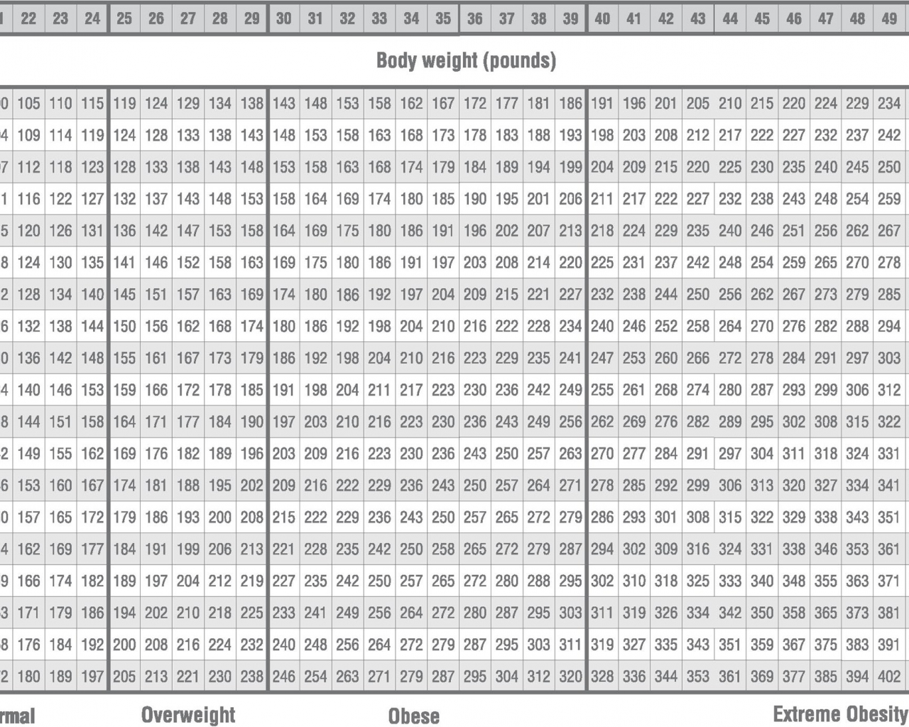 Free download Images Title Body Index Mass Printable BMI Chart ...