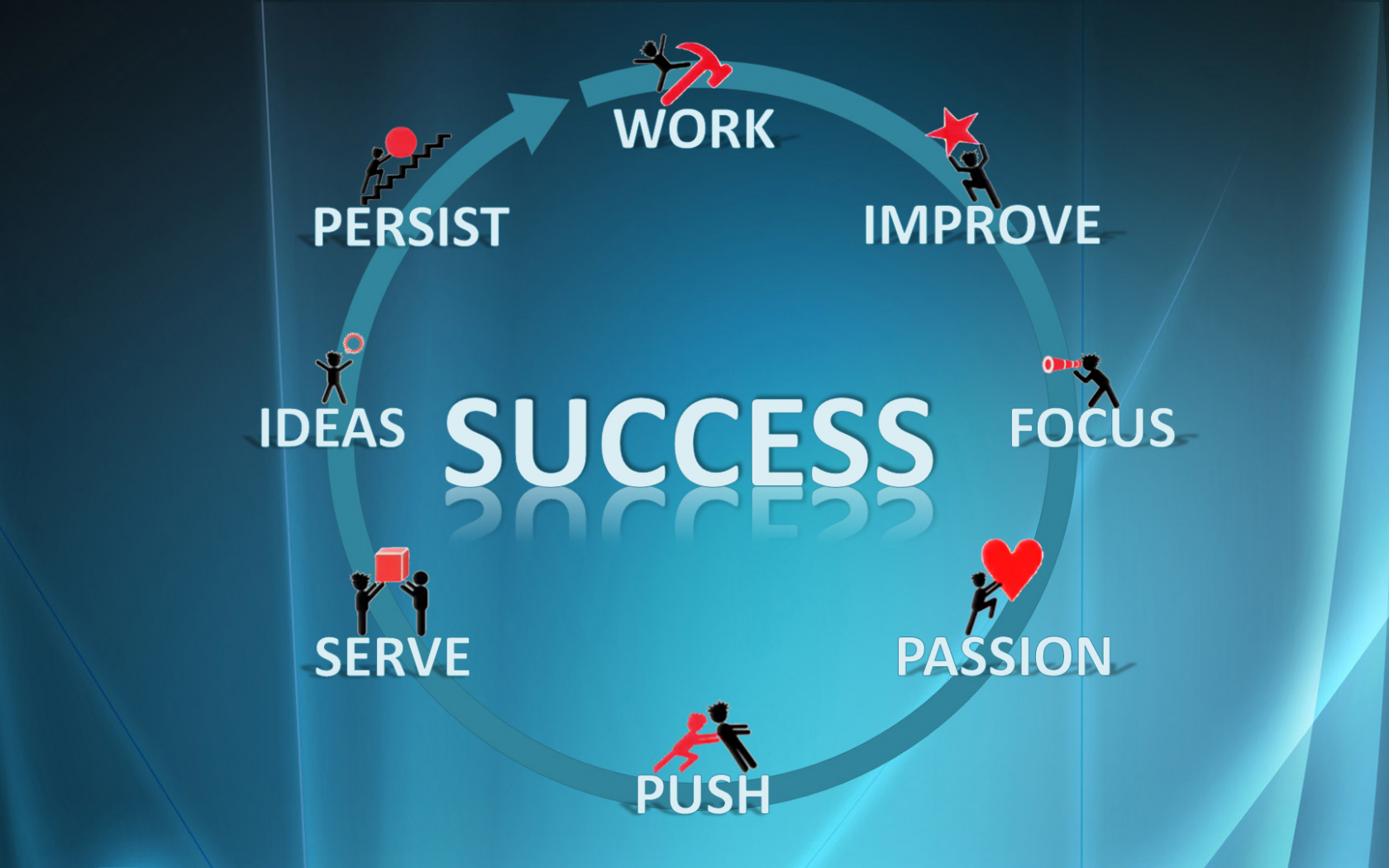 Free Download Hd Wallpapers For Secrets Of Success In 8 Words Behet Mutlu 1920x1080 For Your Desktop Mobile Tablet Explore 73 Success Wallpapers Success Wallpapers With Quotes Motivational Wallpaper Success Wallpaper Iphone