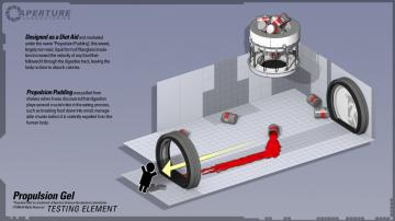 Portal funny Instructions Portal 2 isometric Wallpapers