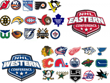 My Favorite NHL Logos by BennyLeo