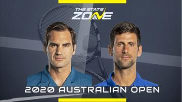 2020 Australian Open Roger Federer vs Novak Djokovic Preview