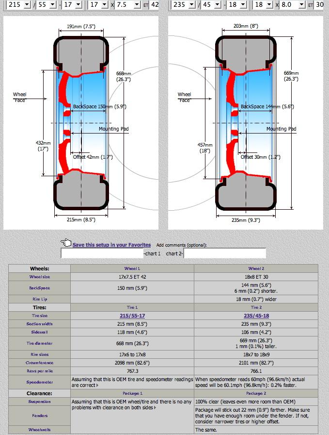 500x294px Wallpaper Measurement Calculator Wallpapersafari