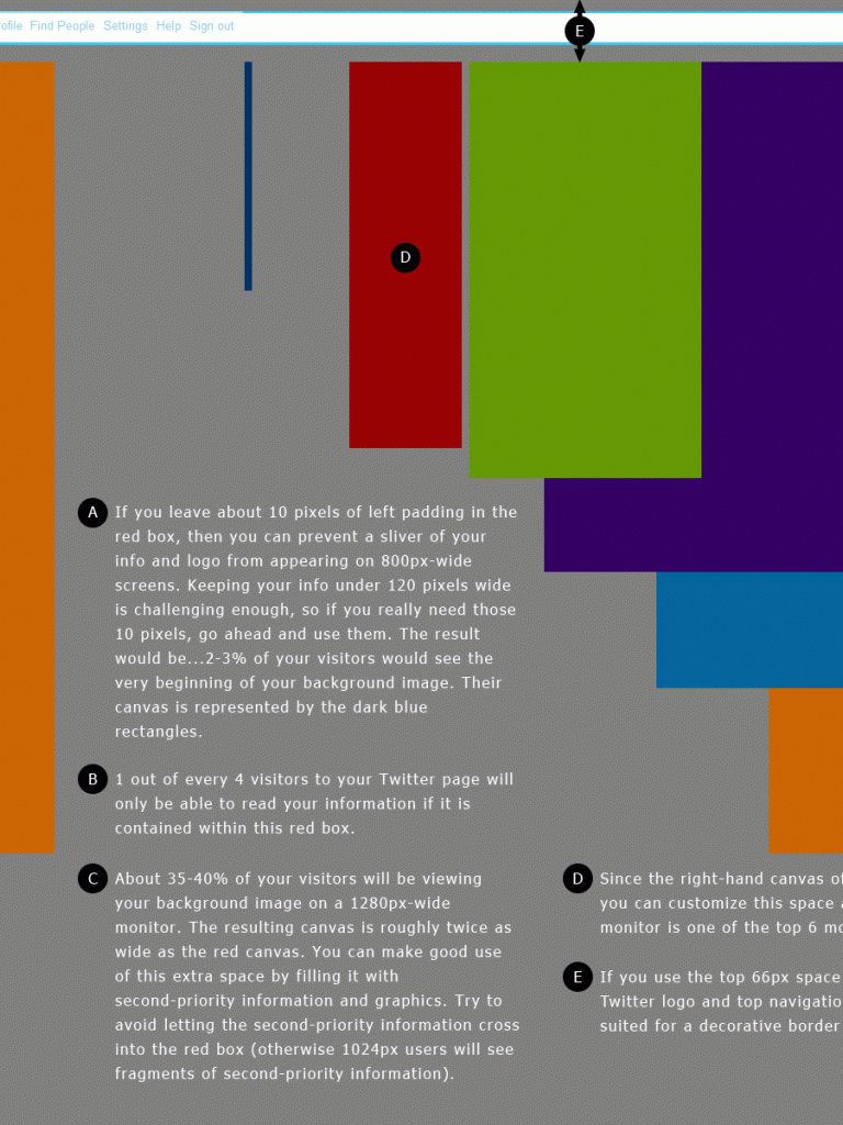 Free Download How To Design A Custom Twitter Background