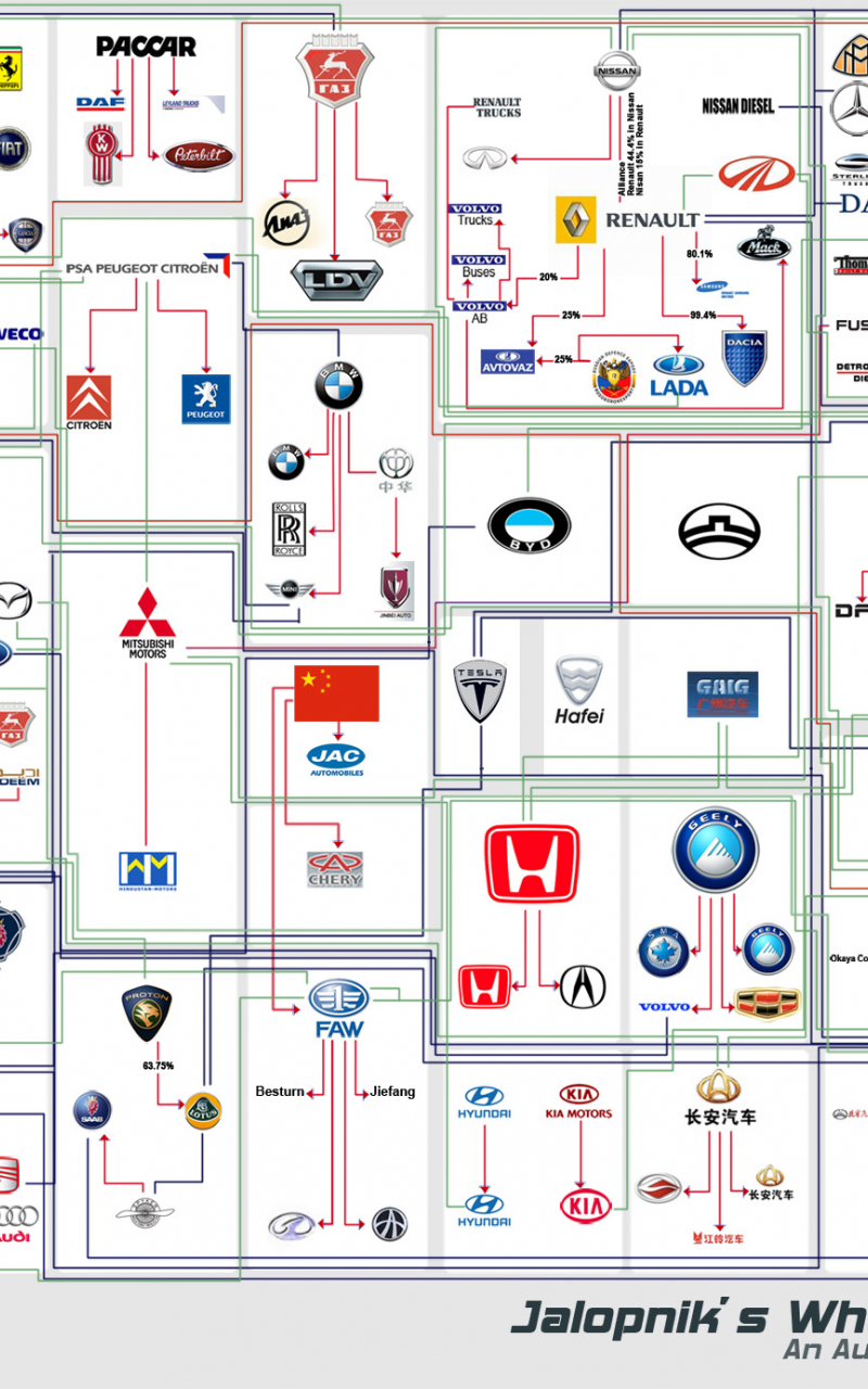 List Of Car Brands >> Free Download Best Car Logos Car Brands 1600x1384 For Your